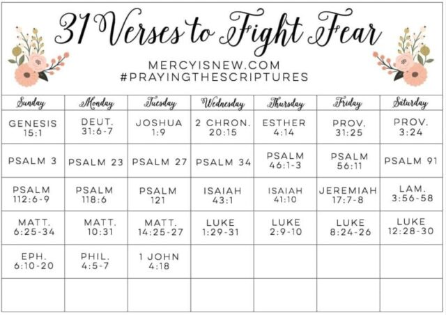 31 Verses to Overcome Fear